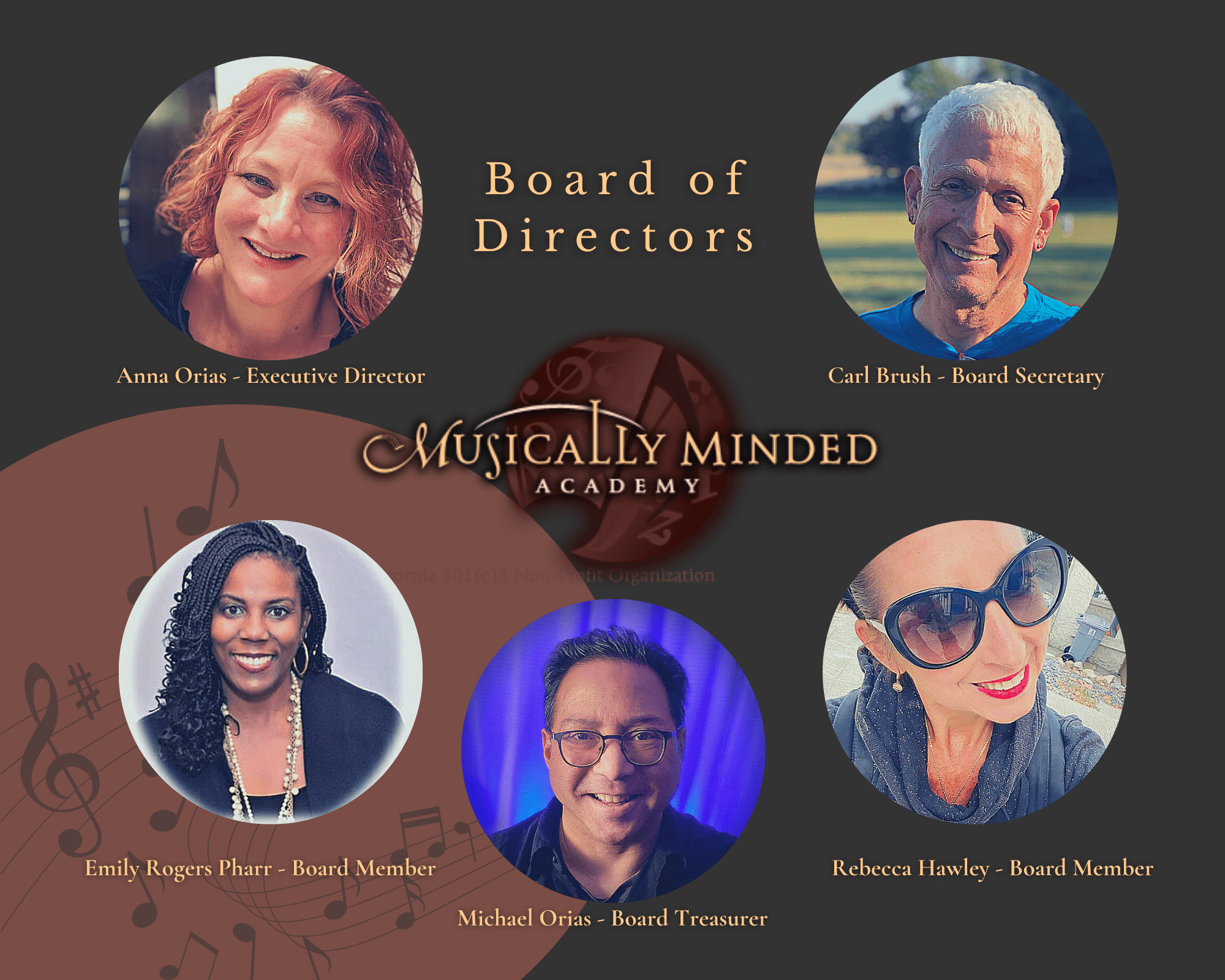 Our Board of Directors